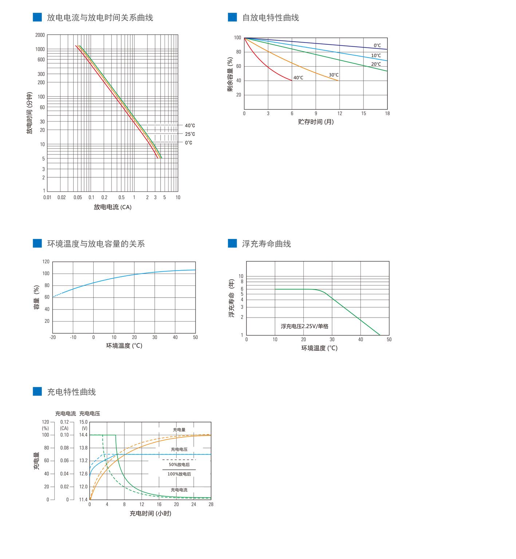 山特蓄电池c12-26 - ups电源-蓄电池-精密空调,0311